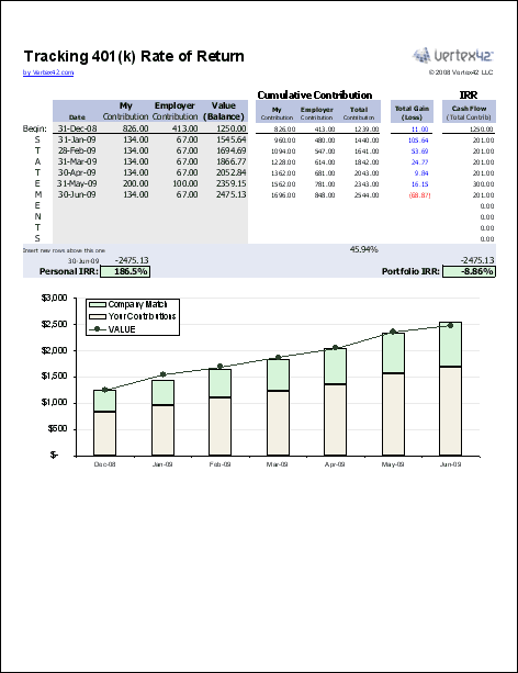 Lovely 401k Balance Tracking Worksheet Screenshot