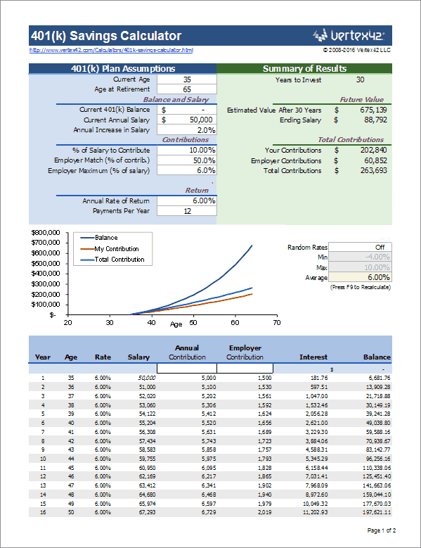 Free 401k calculator for excel calculate your 401k savings for Investment plan template xls