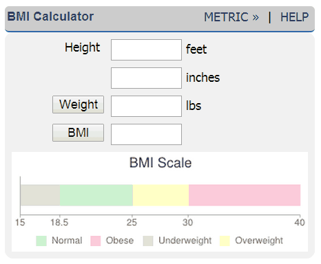 bmi chart 2018