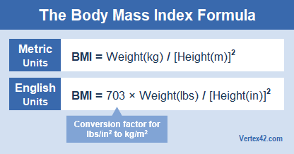 BMI Chart - Printable Body Mass Index Chart - BMI Calculator
