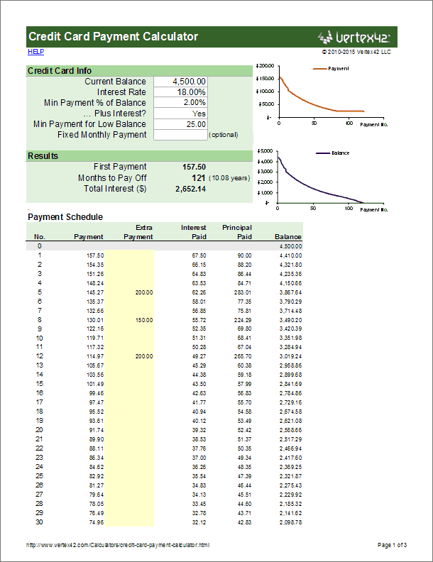 Compound interest calculator monthly car payment