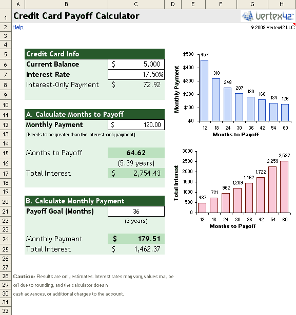 Free credit card payoff calculator for excel for Credit card statement template excel