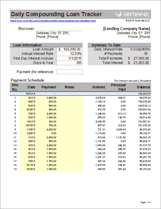 Daily Compounding Loan Calculator – Loan Interest Calculator