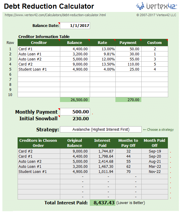 Debt Reduction Calculator Worksheet