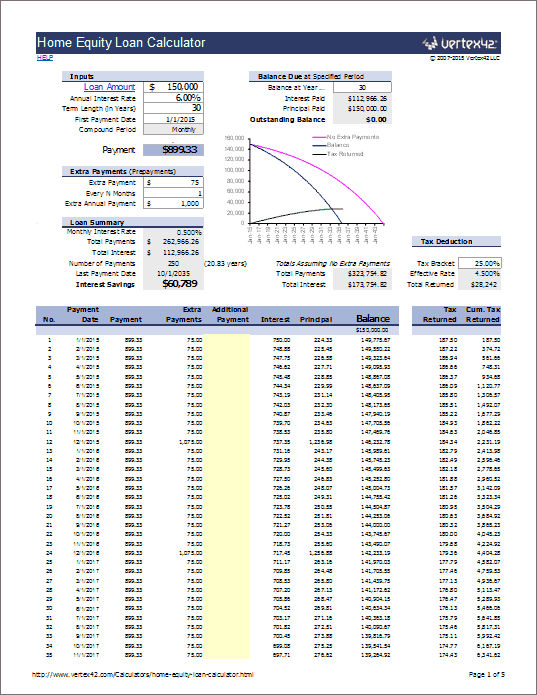 Home Equity Calculator Free Home Equity Loan Calculator for Excel – Loan Interest Calculator