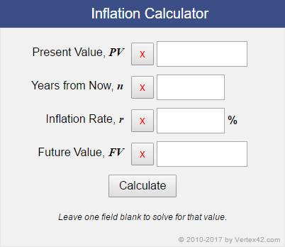 Excel template to show inflation