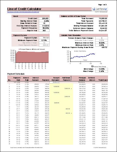 Calculator credit online