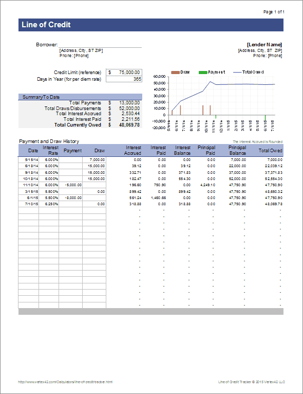 line of credit tracker for excel