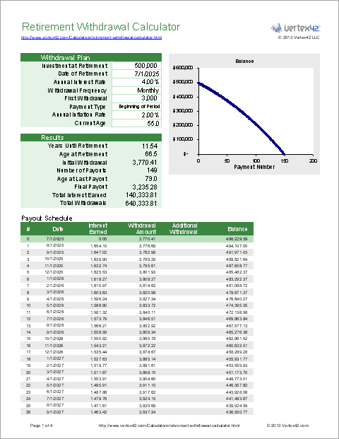 Retirement Withdrawal Calculator Screenshot