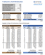Traditional vs Roth IRA Calculator
