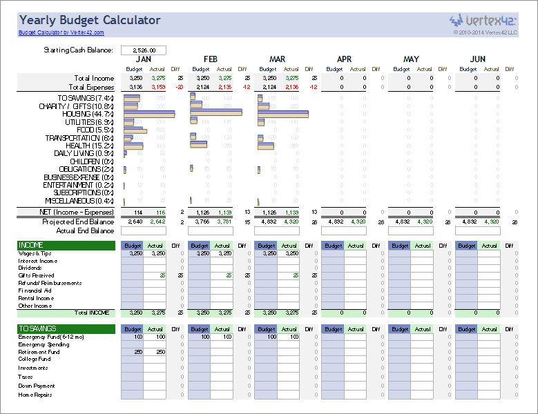 Free budget calculator for excel for Budget to actual template