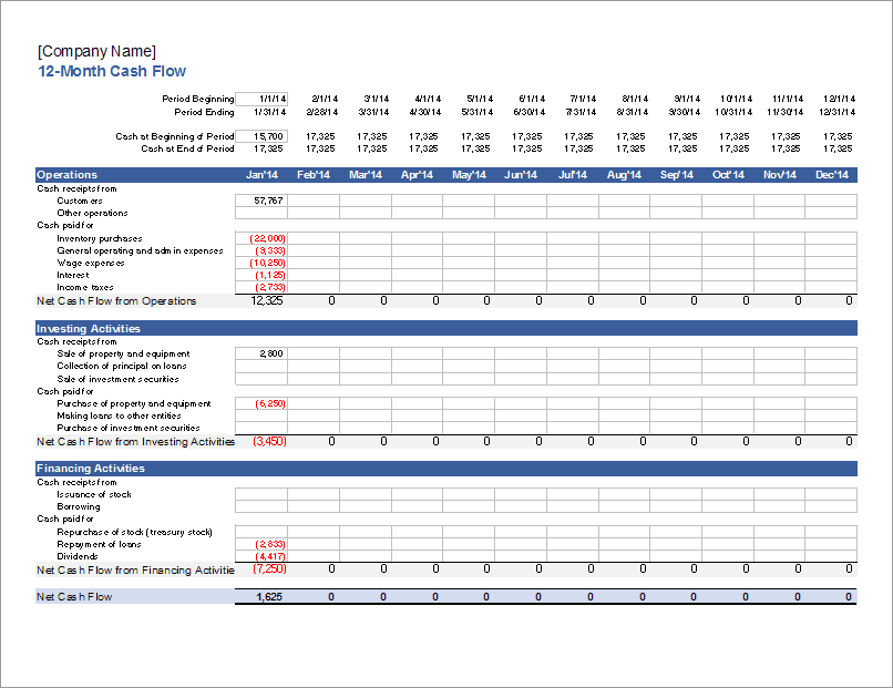 Printables Cash Flow Worksheet cash flow statement template for excel of flows 12 month flow