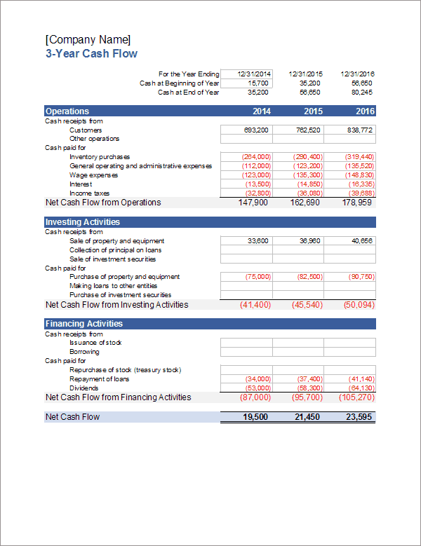 Printables Cash Flow Statement Worksheet cash flow statement template for excel of flows 3 year flow