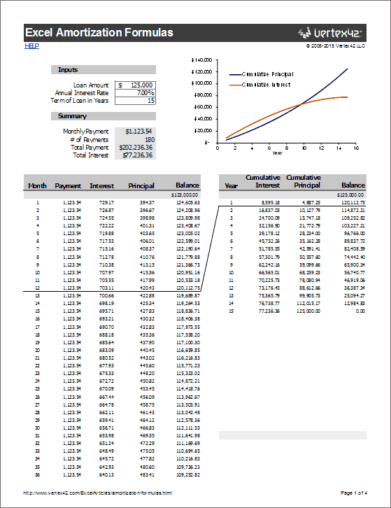 amortization formulas in excel
