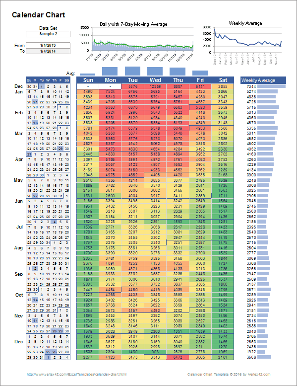 Ediblewildsus  Nice Calendar Heat Map Chart Template With Remarkable Download With Appealing Excel Trend Formula Also Beginning Excel In Addition How To Use Pv Function In Excel And Excel Remove Protection As Well As Vlookup Excel  Example Additionally Excel  Scatter Plot From Vertexcom With Ediblewildsus  Remarkable Calendar Heat Map Chart Template With Appealing Download And Nice Excel Trend Formula Also Beginning Excel In Addition How To Use Pv Function In Excel From Vertexcom