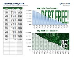 Debt Free Journey Chart