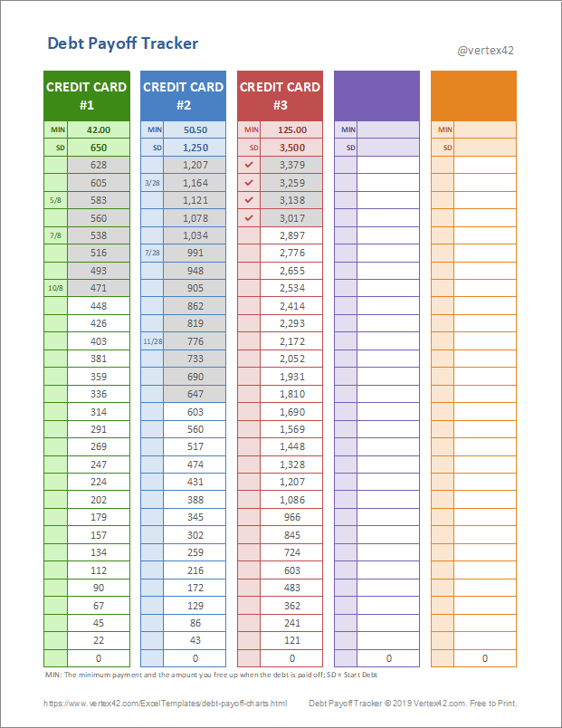 It's just a graphic of Luscious Debt Tracker Printable
