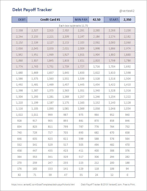 Debt Payoff Tracker (Grid)