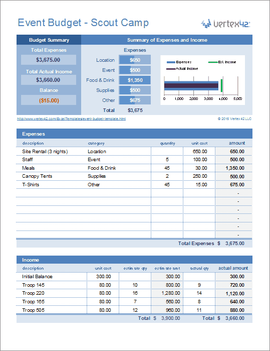 event run sheet template - event budget template for excel