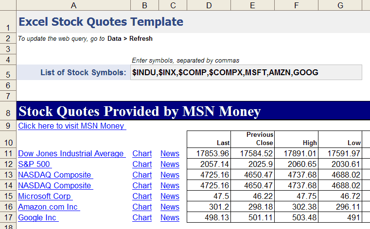Image of: Volume Vertex42 Free Stock Quotes In Excel