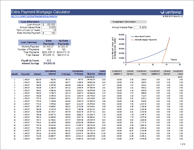 excel mortgage amortization table