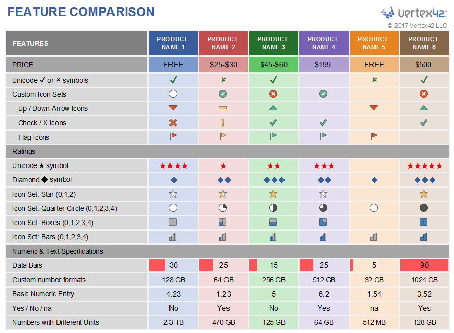 Feature comparison template for excel feature comparison template maxwellsz