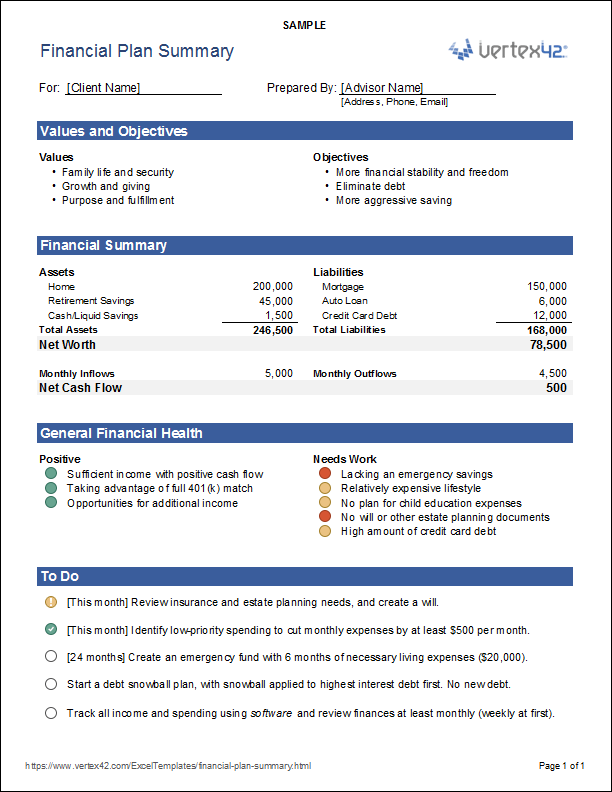 Financial Plan Summary Template