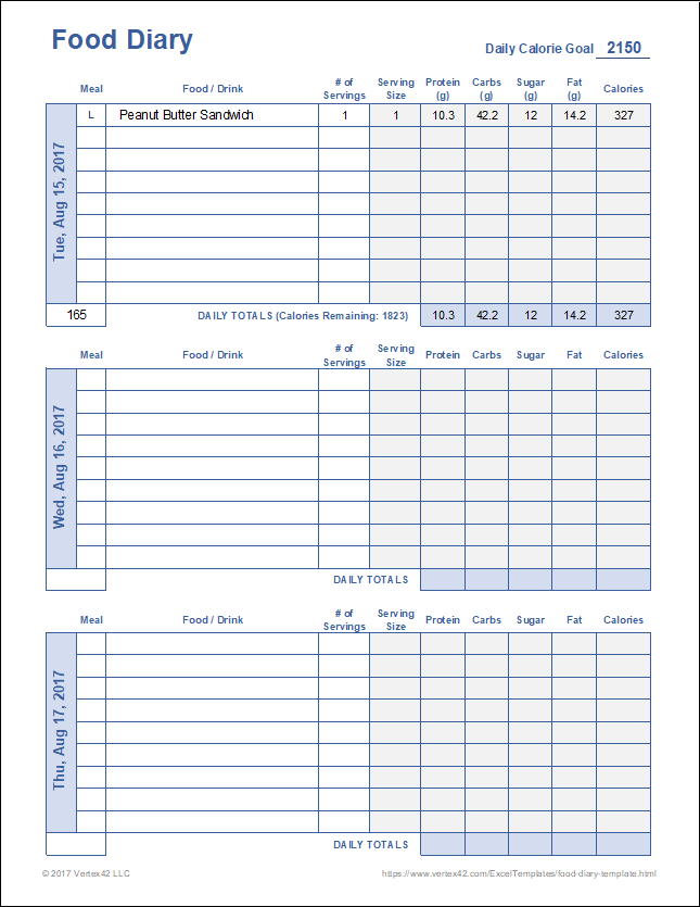 free daily food log template | trattorialeondoro