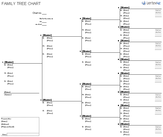 Sample Chart Templates ancestral chart template : Free Family Tree Template : Printable Blank Family Tree Chart