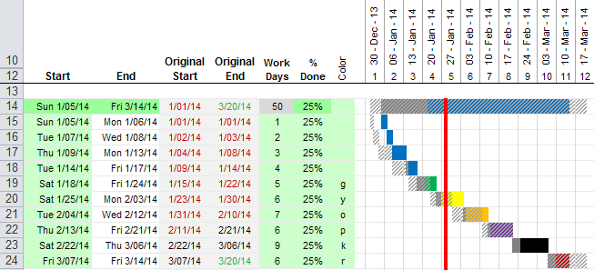Showing Actual Dates Vs Planned Dates In A Gantt Chart