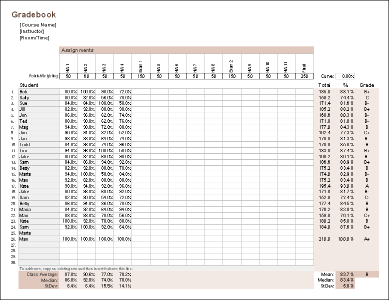 grading percentage chart teachers: Gradebook template for excel free teacher grade book