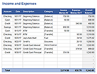 Income And Expense Worksheet ...