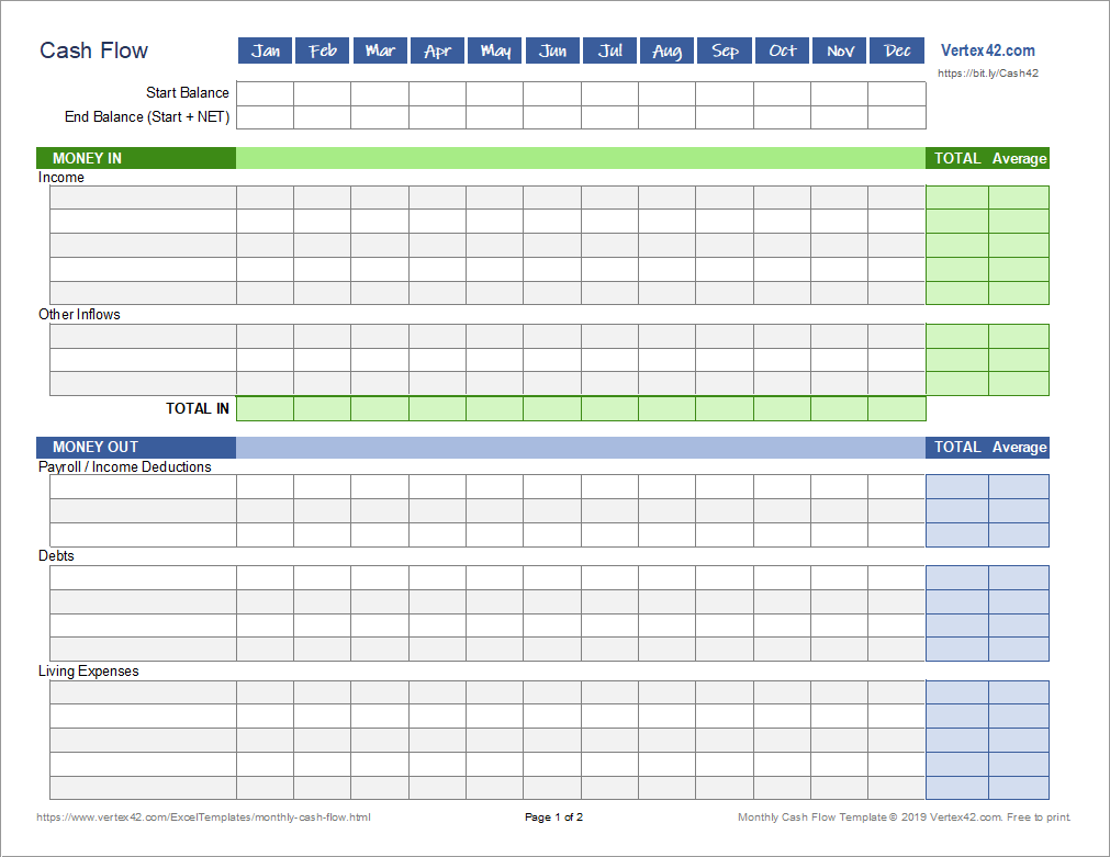 Printable Blank Monthly Cash Flow Worksheet
