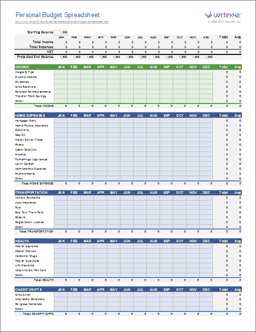 Personal Budget Spreadsheet Template for Excel – Sample Spreadsheet Templates