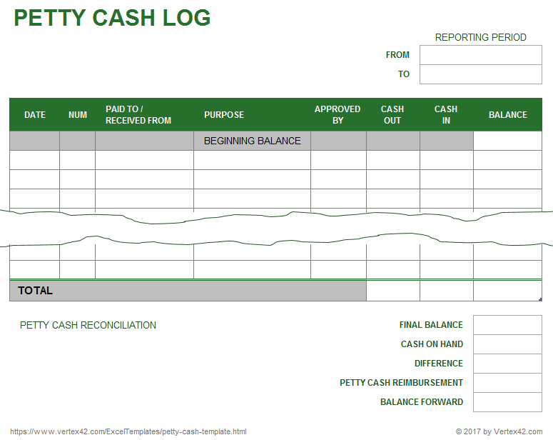 petty cash log template printable petty cash form