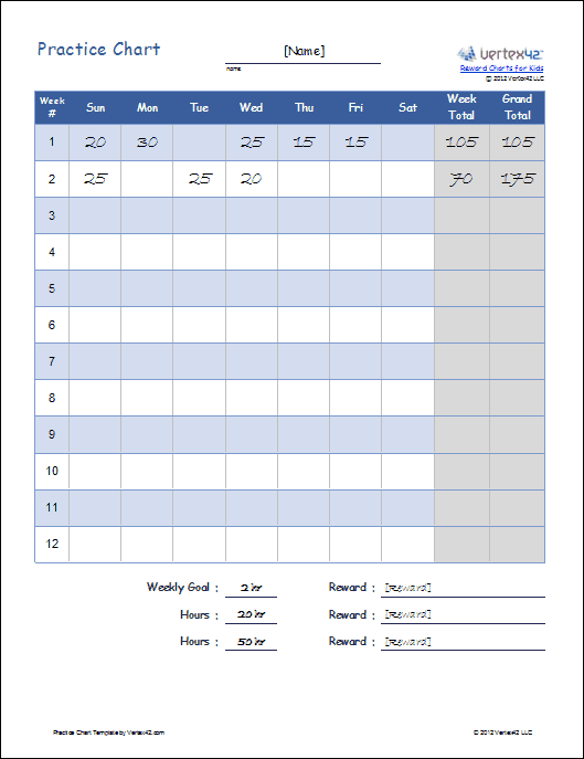 Practice Chart Template (.xlsx - Excel 2007+, Excel for iPad/iPhone)