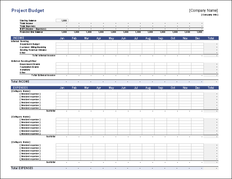 Monthly Project Budgeting Template