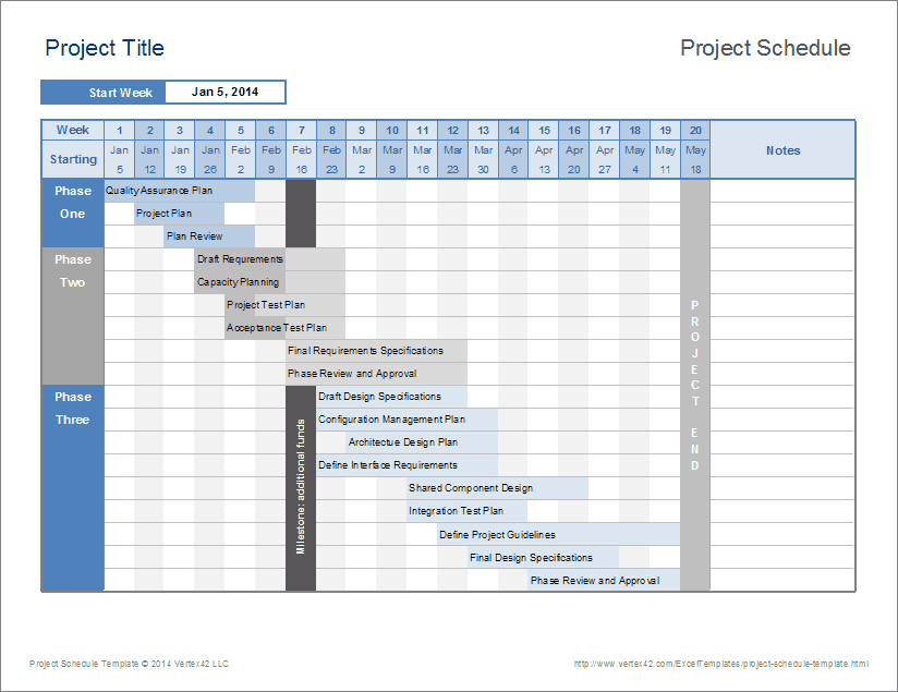 Project Schedule Template With Example Project Schedule