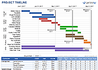 Project Management Templates For Excel Project Schedules - Task timeline template