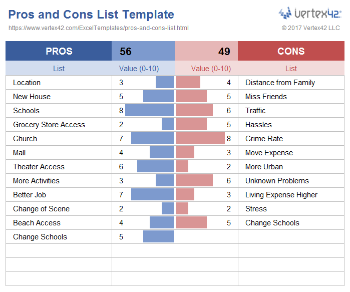 pros and cons matrix template pros and cons list template