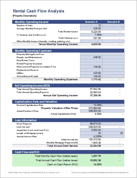 pro forma summary sheet of a hospital purchase showing revenue and cost impact in excel Capital project installation of comuter system in csus research a capital purchase, costing$9,000, which your company could benefit from  a financial analysis of the capital expenditure provide responses in a microsoft® excel® spreadsheet create a pro forma summary sheet showing the net revenue and +cost impact of.