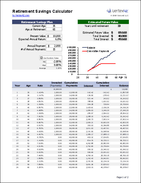 free retirement calculators and savings calculators for excel