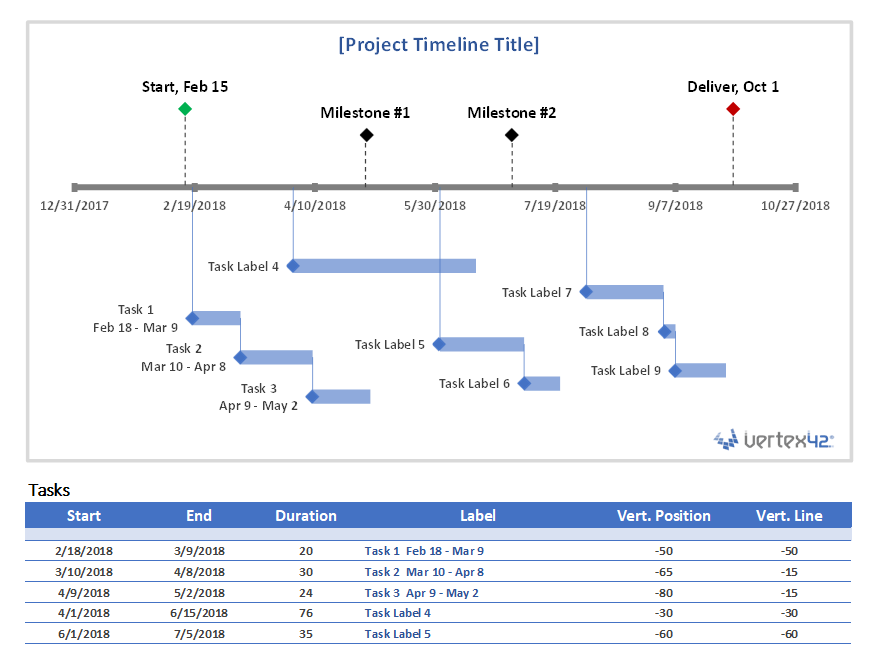 Project timeline template for excel project timeline chart with milestones and tasks thecheapjerseys Images
