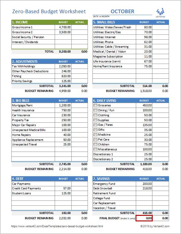 Zero Based Budget Worksheet for Excel