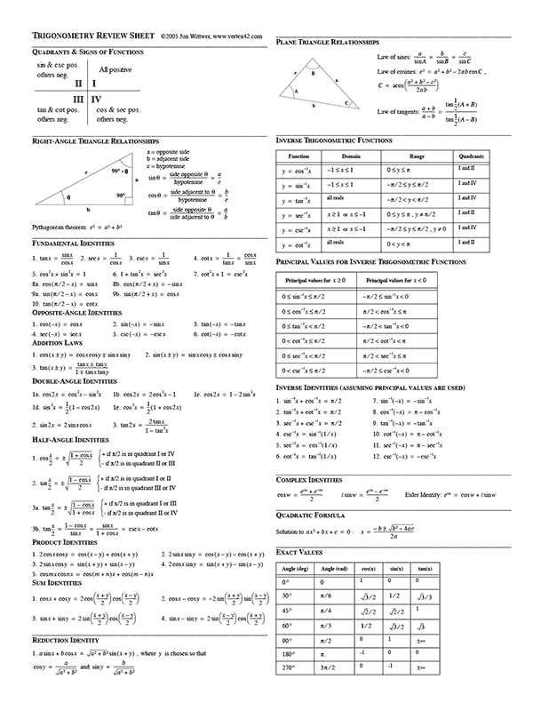 Trigonometry Summary Sheet