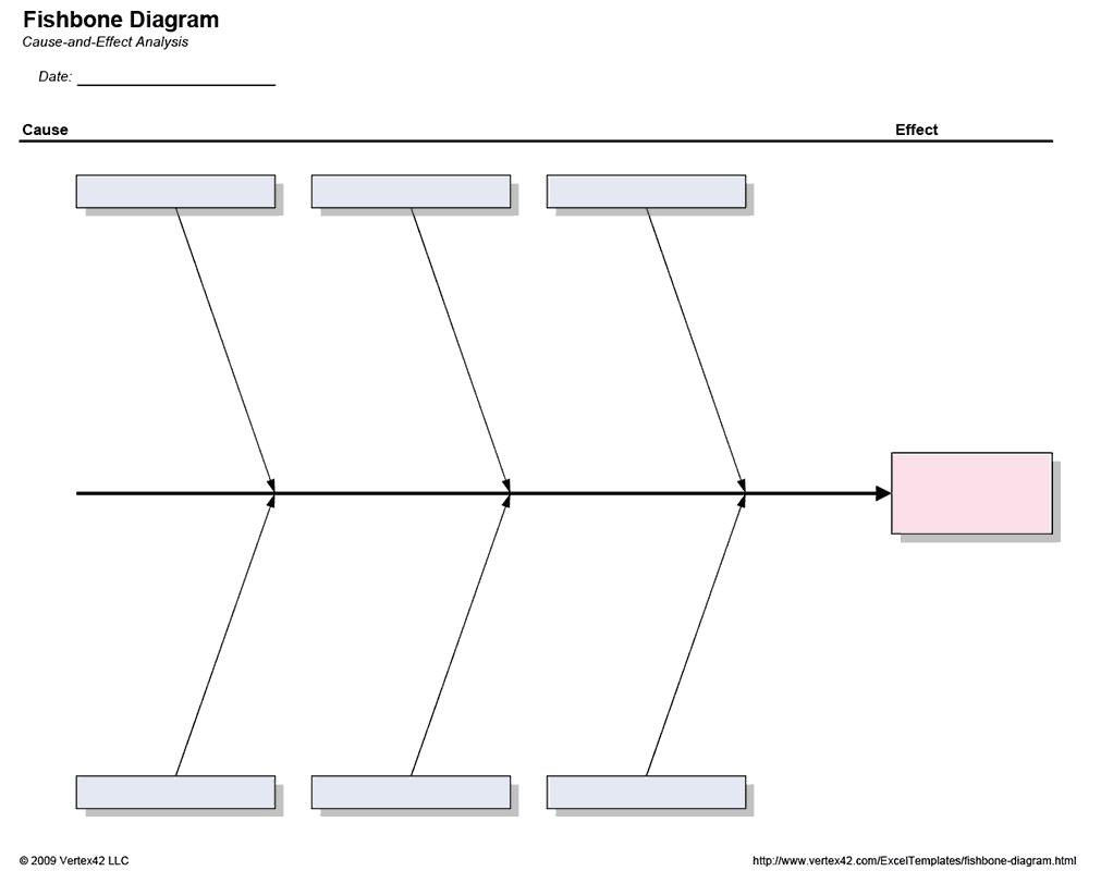 download the fishbone diagram