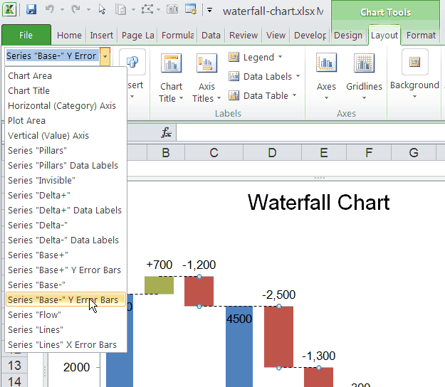 Chart Element Selection Box In Excel