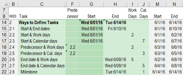 Ways to Define Tasks in Gantt Chart Pro V4