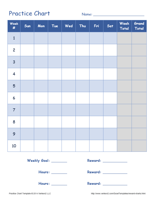 Practice Chart Template