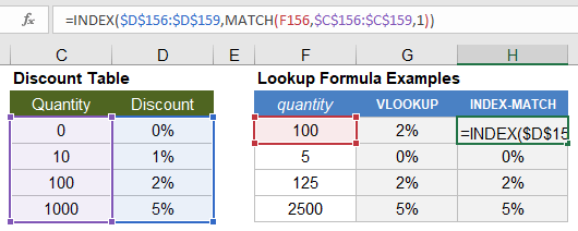 Discount Rate Lookup Using INDEX-MATCH